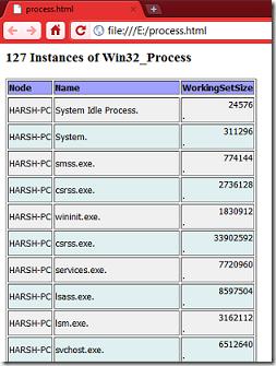 wmi-html